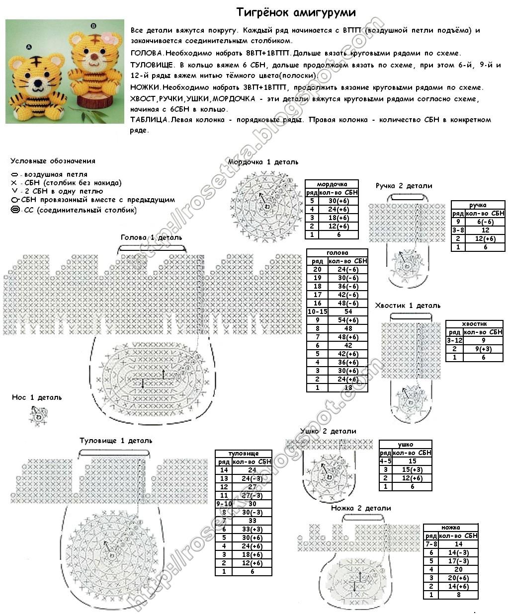 Схема и описание вязания крючком амигуруми
